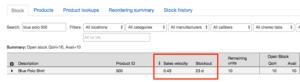 sales velocity reordering